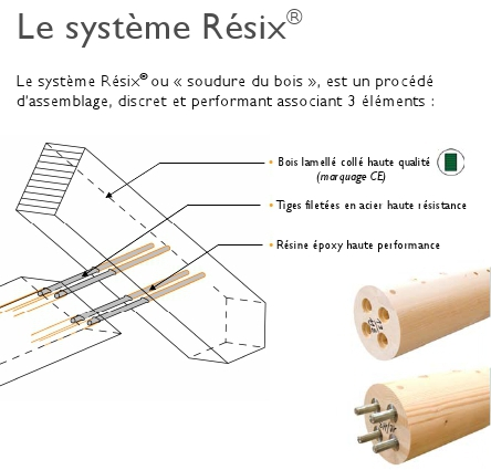 systeme-resix-simonin-sarpap-cecil-industries-