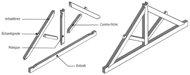 charpente-bois2-sarpap-cecil-industries