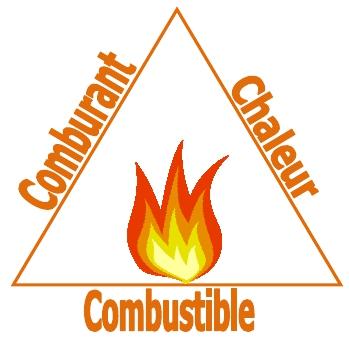 triangle-feu-sarpap-cecil-industries